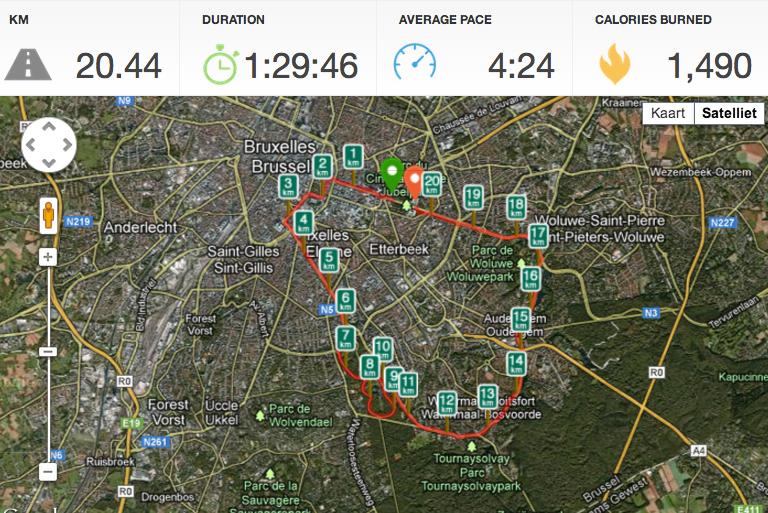 20km 2013 - Parcours